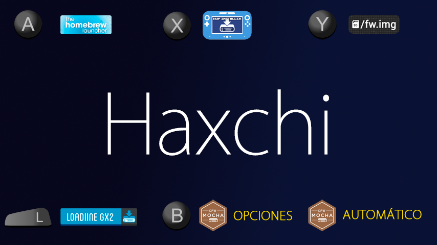 MEGA-TUTO] Instalar Mocha CFW y Haxchi en Wii U › Scene (27/33)