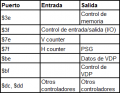 Puertos-sms-dossier.png