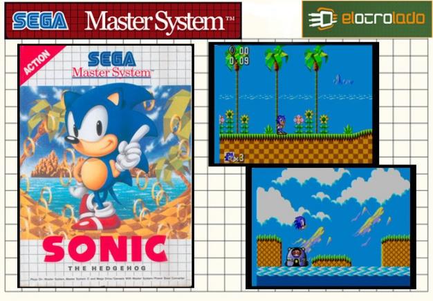 Clasificacion Mejores Juegos De Master System Elotrolado